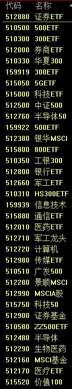 国内ETF十五年发展历史 - 第4张  | 学习笔记
